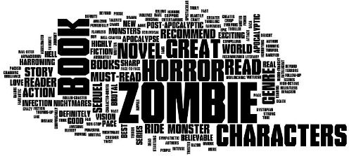 THE KILLING FLOOR wordle
