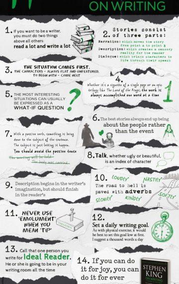 Stephen King's Advice on Writing