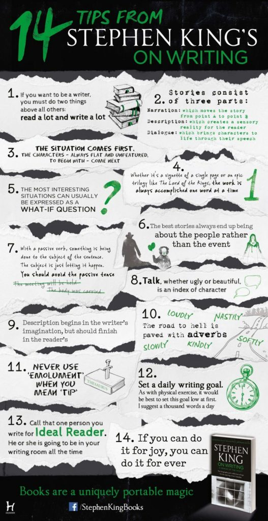 "[Note: This infographic appeared on Hodderscape, in the post ""Infographic: 14 Top Tips from Steven King's On Writing""]"